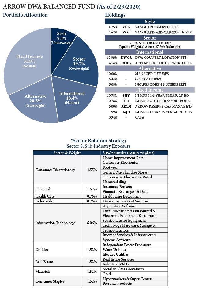 Holdings_BAL-(2.29.20).jpg