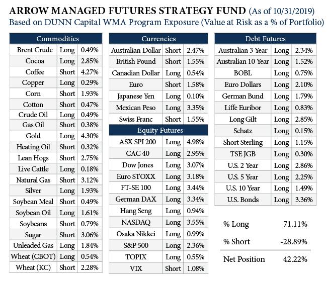 Holdings_MFT-(10.31.19).jpg