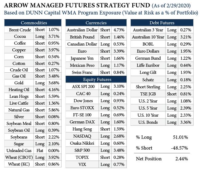 Holdings_MFT-(2.29.20).jpg