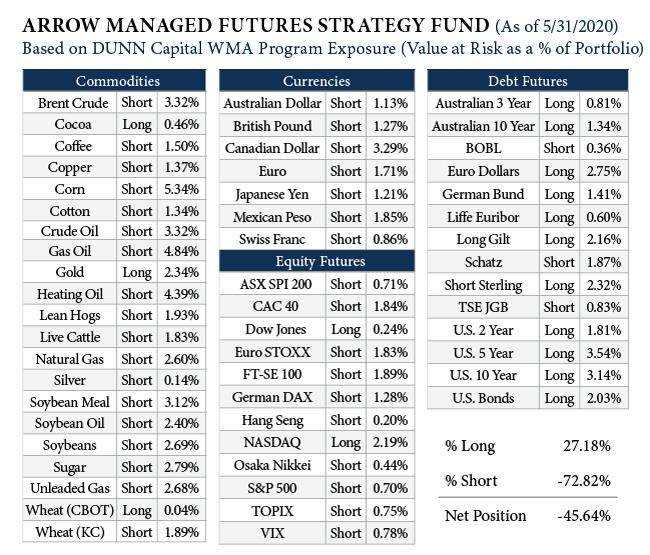Holdings_MFT-(5.31.20).jpg