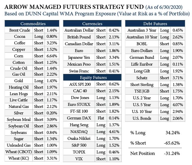 Holdings_MFT-(6.30.20).jpg