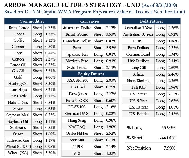 Holdings_MFT-(8.31.19).jpg