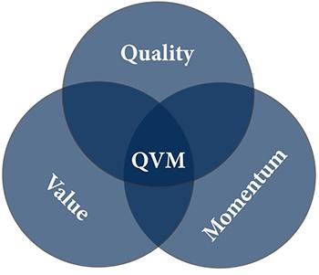 QVM-VENNdiagramOct2019.jpg