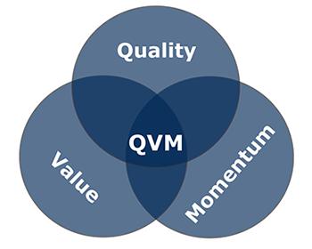 QVM-pie082820.png